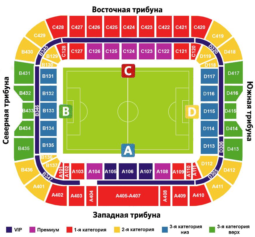 Спорт инфо казахстана